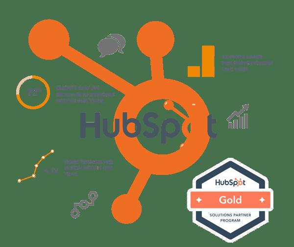 Content-Marketing-hubspot-2020